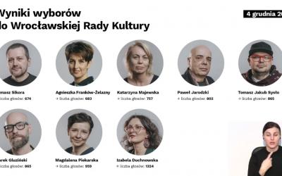 wroclawska rada kultury